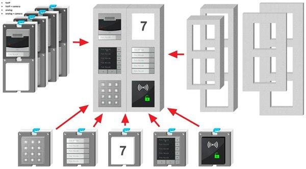 2N Helios IP Verso Rám pro instalaci do zdi, 2 moduly
