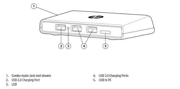 HP 3005pr USB3 Port Replicator (usb/usb-c)
