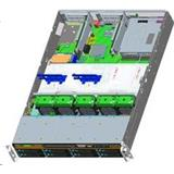 Intel® Server R2308WTTYS2U LGA 2x 2011-3 24x DDR4 8x HDD 3.5 HS 2x RSC ,(PCI-E 3.0/7,1(x8,x4),PCI-E 2.0/1(x4) 2x 10GbE