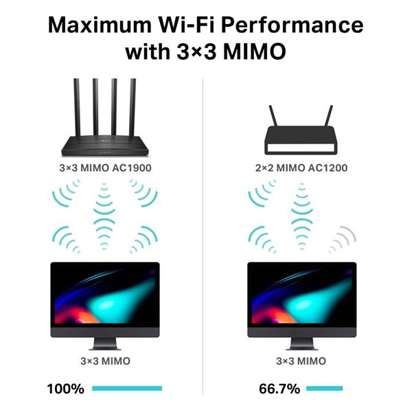 TP-LINK Archer C80 AC1900 Dual-Band Wi-Fi Router, 1300Mbps at 5GHz + 600Mbps at 2.4GHz, 5 Gigabit Ports, 4 antennas