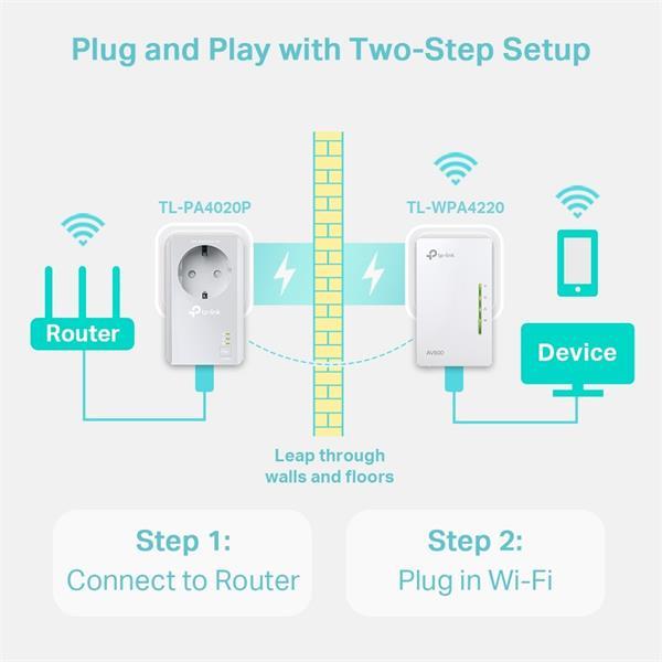 "TP-LINK ""AV600 Powerline N300 Wi-Fi KitKIT: 1× TL-WPA4220 + 1× TL-PA4020PTL-WPA4220?SPEED: 300 Mbps at 2.4 GHz, 600 M"